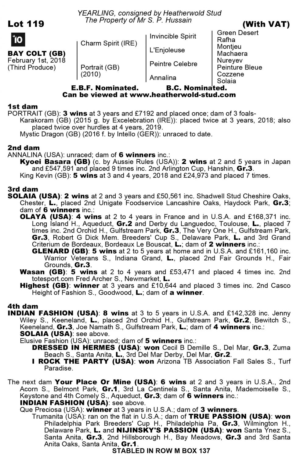 Detailed pedigree of Heatherwold Stud yearling colt by Charm Spirit out of Portrait